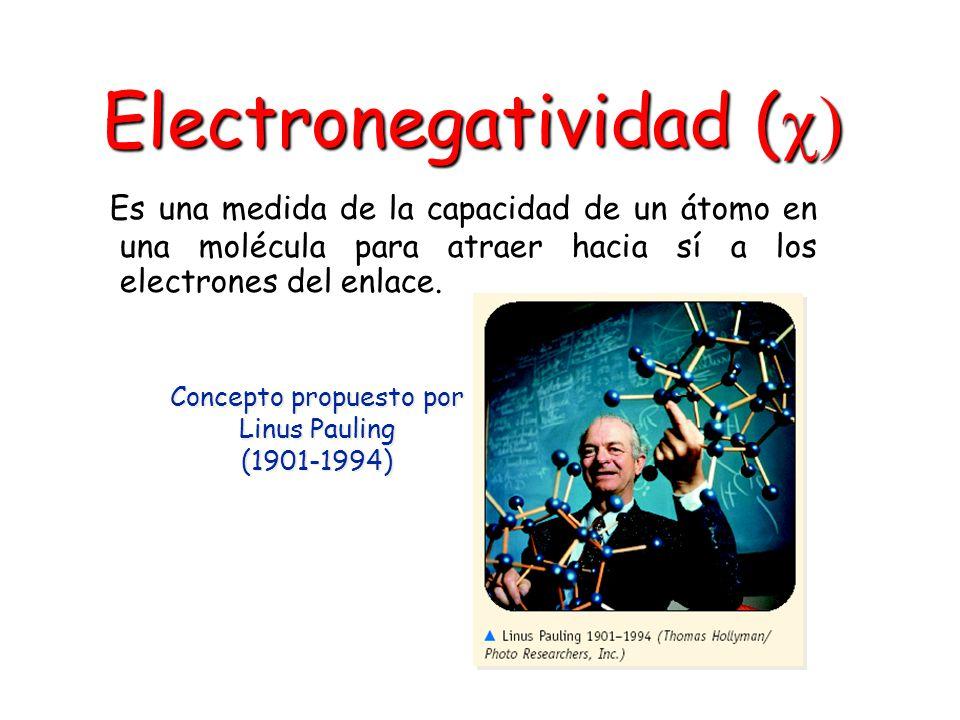 Electronegatividad ( Electronegatividad ( Es una medida de la capacidad de un átomo en una molécula para atraer hacia sí a los electrones del enlace.