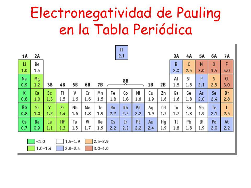 Qumica ciencias 3 electronegatividad en la tabla peridica incrementa de izquierda a derecha y de abajo a arriba resultado de imagen para electronegatividad urtaz Image collections
