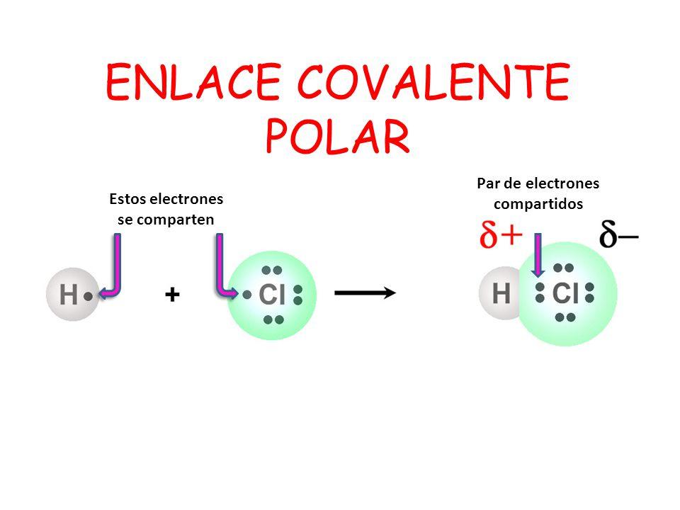 ENLACE COVALENTE POLAR Estos electrones se comparten Par de electrones compartidos