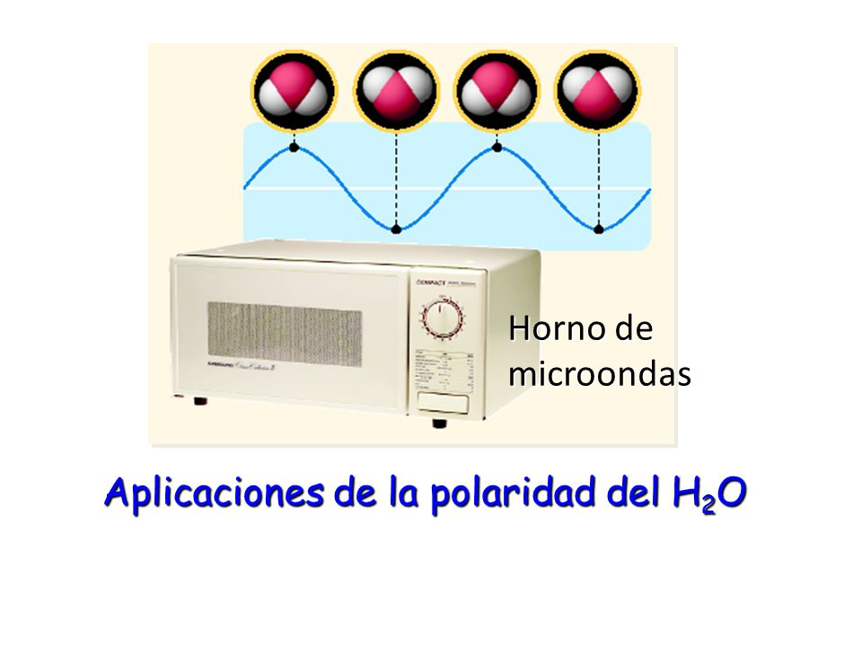 Aplicaciones de la polaridad del H 2 O Horno de microondas