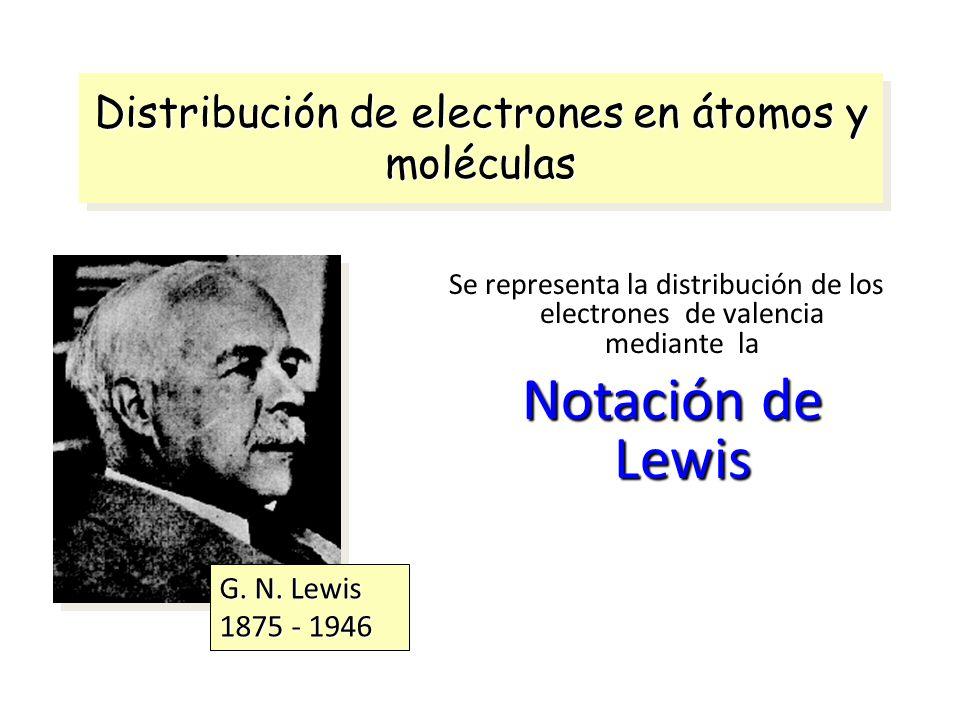 Distribución de electrones en átomos y moléculas Se representa la distribución de los electrones de valencia mediante la Se representa la distribución