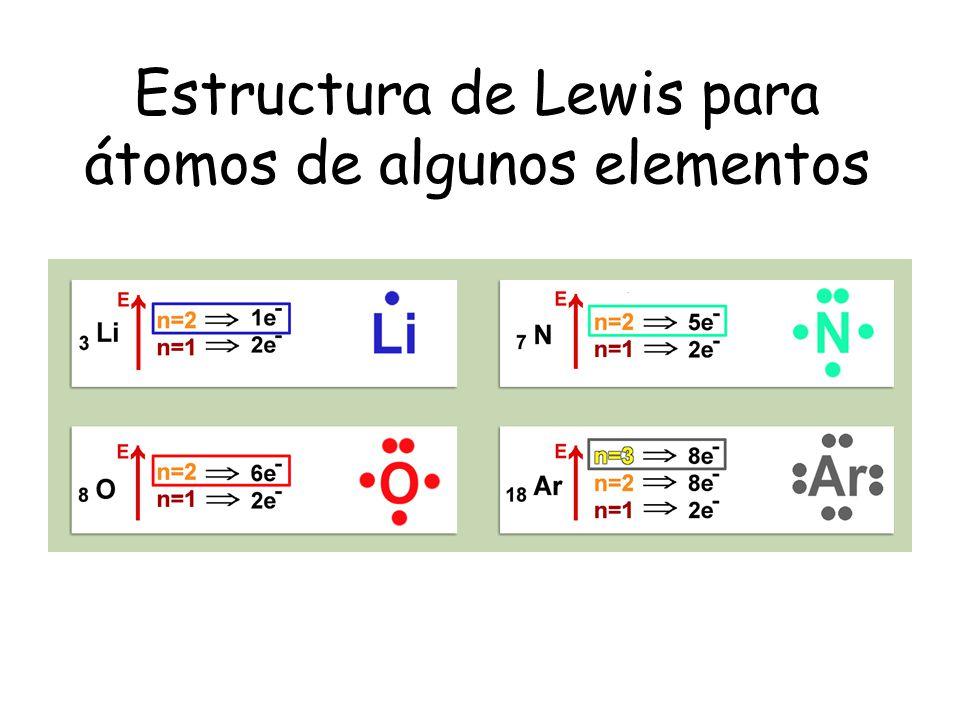 Estructura de Lewis para átomos de algunos elementos