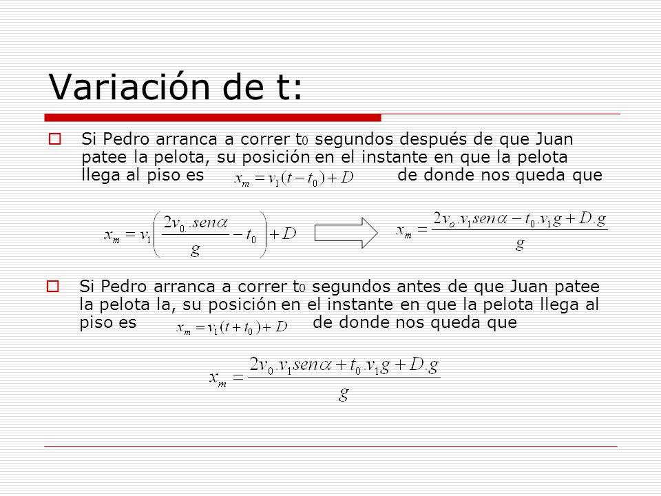 Variación de t: Si Pedro arranca a correr t 0 segundos después de que Juan patee la pelota, su posición en el instante en que la pelota llega al piso