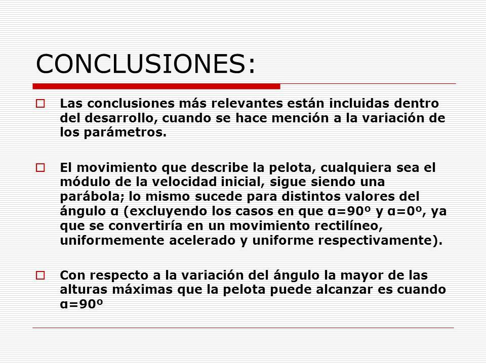 CONCLUSIONES: Las conclusiones más relevantes están incluidas dentro del desarrollo, cuando se hace mención a la variación de los parámetros. El movim