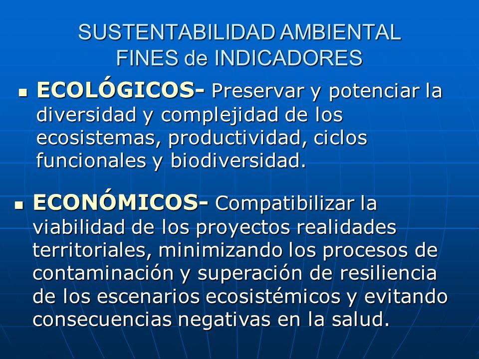 SUSTENTABILIDAD AMBIENTAL FINES de INDICADORES ECOLÓGICOS- Preservar y potenciar la diversidad y complejidad de los ecosistemas, productividad, ciclos funcionales y biodiversidad.
