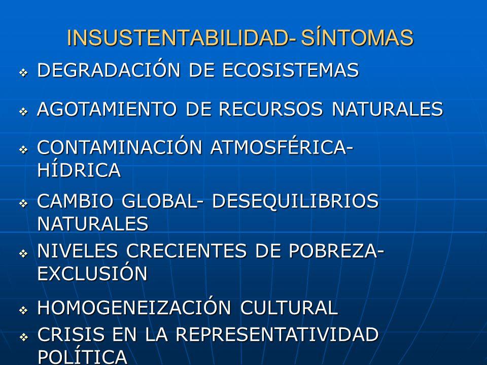INSUSTENTABILIDAD- SÍNTOMAS DEGRADACIÓN DE ECOSISTEMAS DEGRADACIÓN DE ECOSISTEMAS AGOTAMIENTO DE RECURSOS NATURALES AGOTAMIENTO DE RECURSOS NATURALES CONTAMINACIÓN ATMOSFÉRICA- HÍDRICA CONTAMINACIÓN ATMOSFÉRICA- HÍDRICA CAMBIO GLOBAL- DESEQUILIBRIOS NATURALES CAMBIO GLOBAL- DESEQUILIBRIOS NATURALES NIVELES CRECIENTES DE POBREZA- EXCLUSIÓN NIVELES CRECIENTES DE POBREZA- EXCLUSIÓN HOMOGENEIZACIÓN CULTURAL HOMOGENEIZACIÓN CULTURAL CRISIS EN LA REPRESENTATIVIDAD POLÍTICA CRISIS EN LA REPRESENTATIVIDAD POLÍTICA