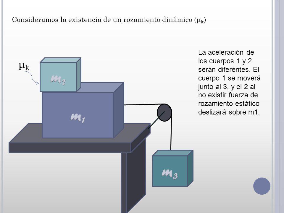 Consideramos la existencia de un rozamiento dinámico (μ k ) La aceleración de los cuerpos 1 y 2 serán diferentes. El cuerpo 1 se moverá junto al 3, y