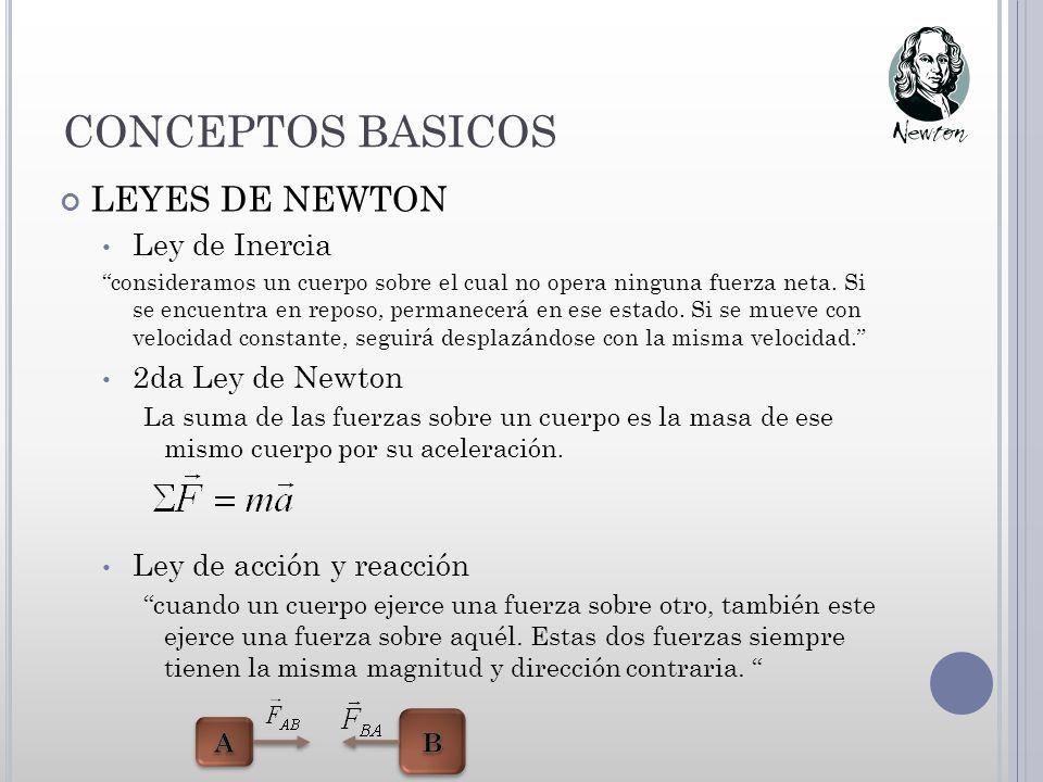 CONCEPTOS BASICOS LEYES DE NEWTON Ley de Inercia consideramos un cuerpo sobre el cual no opera ninguna fuerza neta. Si se encuentra en reposo, permane