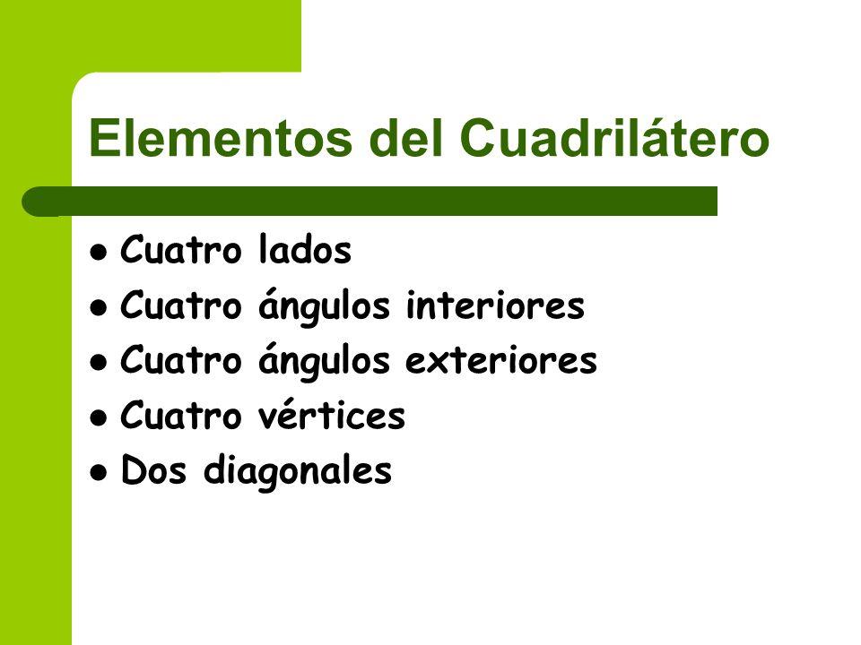 Elementos del Cuadrilátero Cuatro lados Cuatro ángulos interiores Cuatro ángulos exteriores Cuatro vértices Dos diagonales