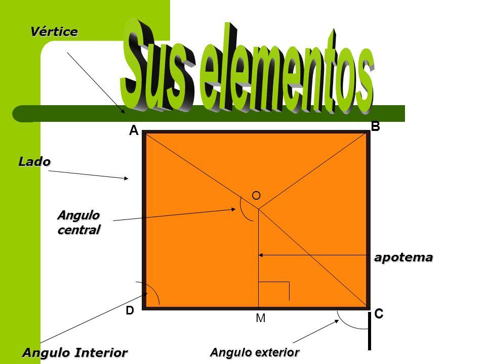 Vértice Lado apotema Angulo Interior Angulo exterior Angulo central A B C D O M