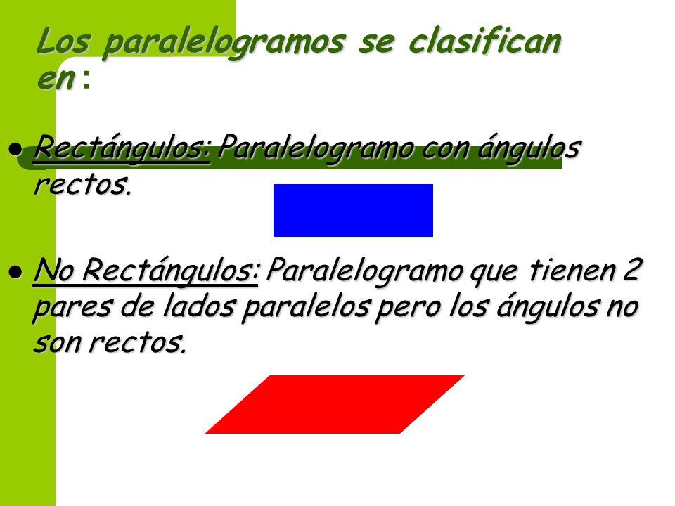 Los paralelogramos se clasifican en Los paralelogramos se clasifican en : Rectángulos: Paralelogramo con ángulos rectos. Rectángulos: Paralelogramo co