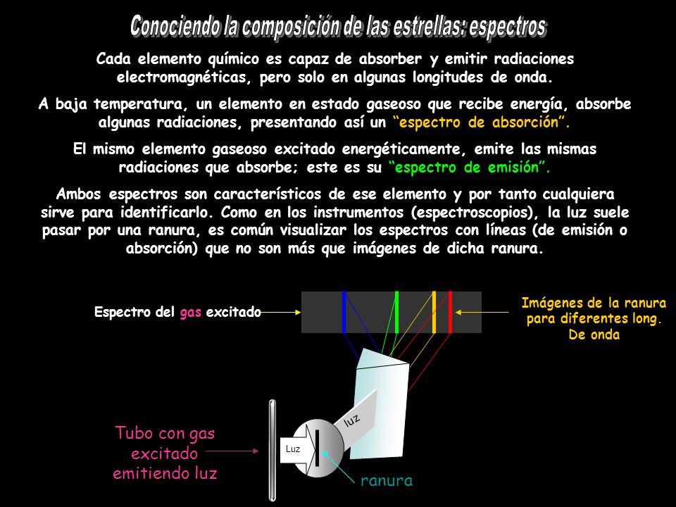Cada elemento químico es capaz de absorber y emitir radiaciones electromagnéticas, pero solo en algunas longitudes de onda. A baja temperatura, un ele