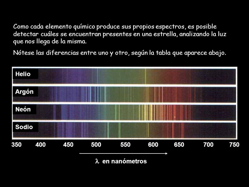 350 400 450 500 550 600 650 700 750 Helio Argón Neón Sodio en nanómetros Como cada elemento químico produce sus propios espectros, es posible detectar