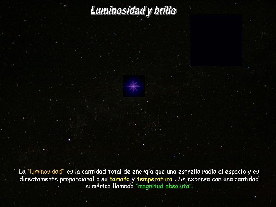 La luminosidad es la cantidad total de energía que una estrella radia al espacio y es directamente proporcional a su tamaño y temperatura. Se expresa