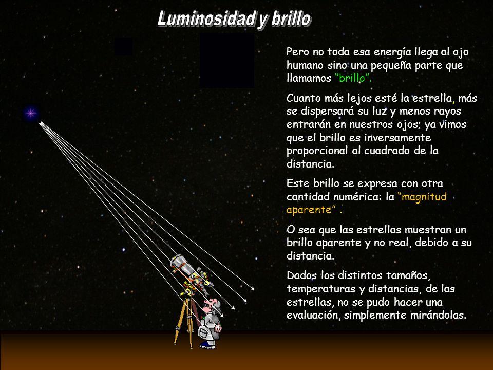 -27……..…-20…..….-15……...-10……...-5……...0…..….5……...10……...15……...20……...25……… Luna llena Venus Sirio Kapteyns Próxima Magnitud límite del ojo (6) Marte Júpiter Mintaka No visibles a simple vista Ya en tiempos antiguos se habían catalogado los astros en magnitudes según se los veía brillar.