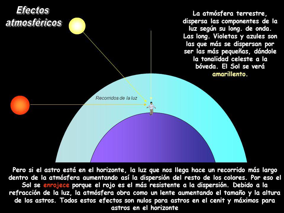 La atmósfera terrestre, dispersa las componentes de la luz según su long. de onda. Las long. Violetas y azules son las que más se dispersan por ser la