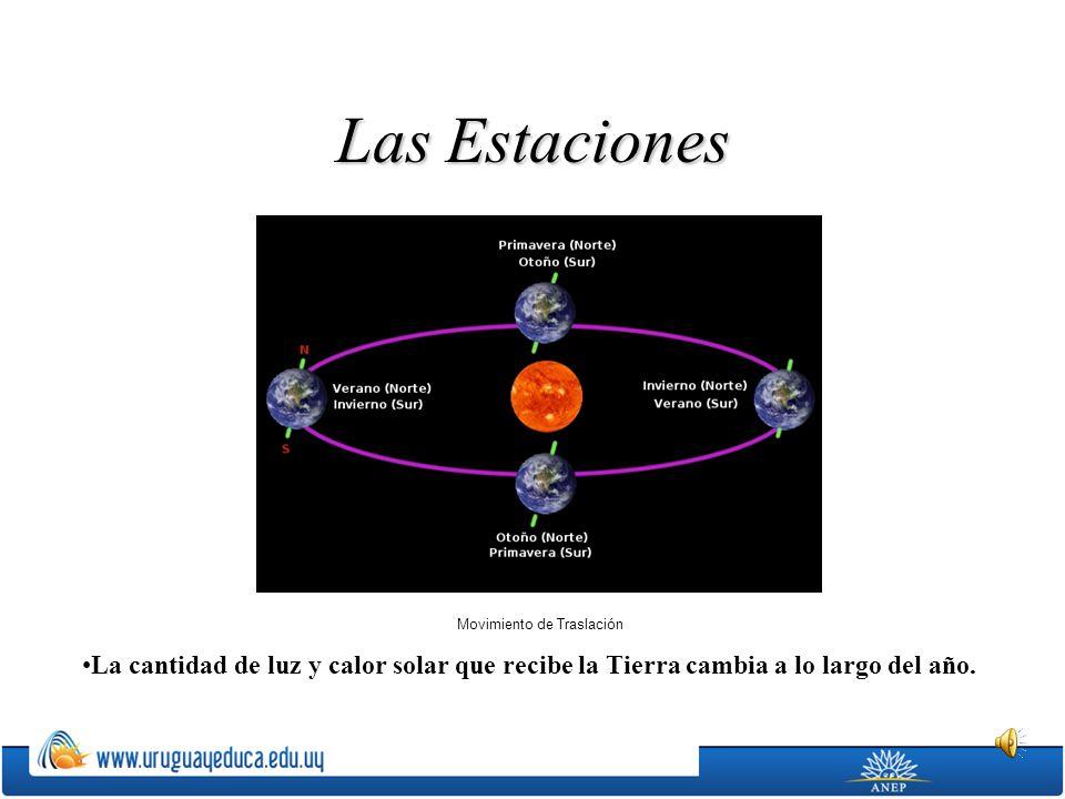 Las Estaciones Movimiento de Traslación La cantidad de luz y calor solar que recibe la Tierra cambia a lo largo del año.
