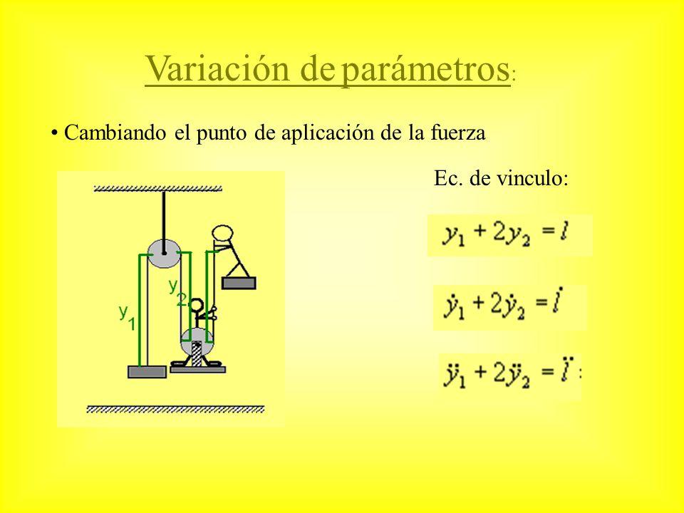 Variación de parámetros : Cambiando el punto de aplicación de la fuerza Ec. de vinculo:
