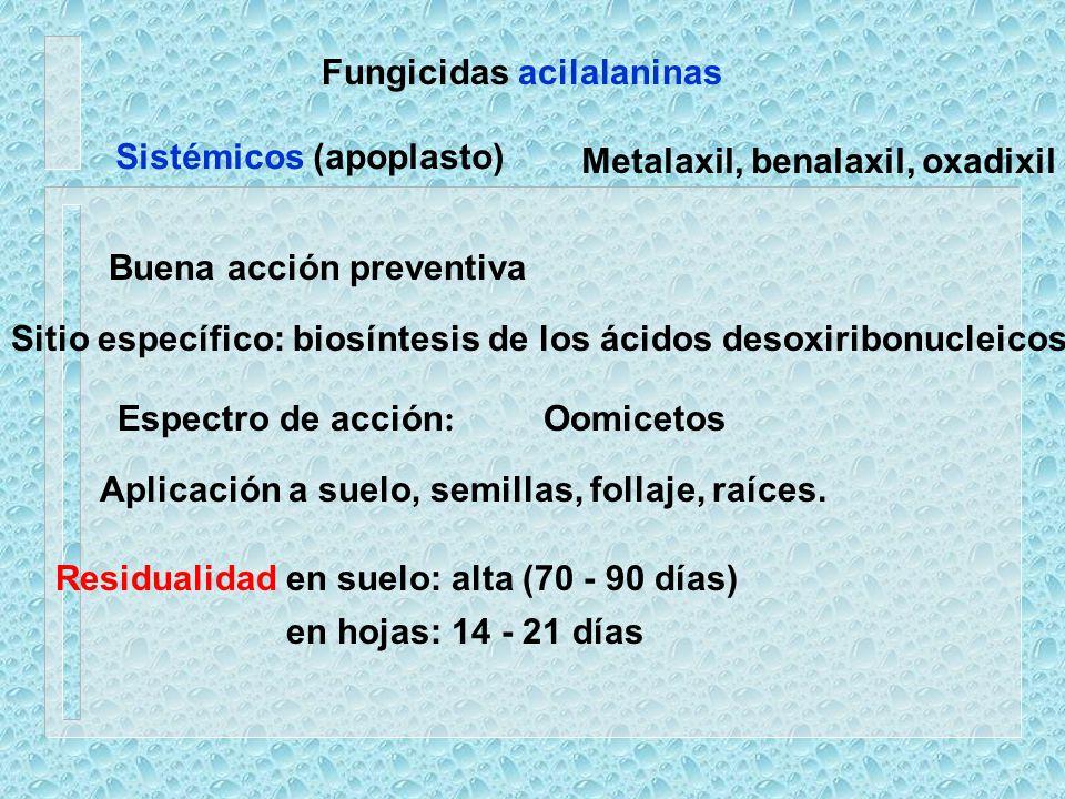 Fungicidas acilalaninas Sistémicos (apoplasto) Buena acción preventiva Metalaxil, benalaxil, oxadixil Sitio específico: biosíntesis de los ácidos deso
