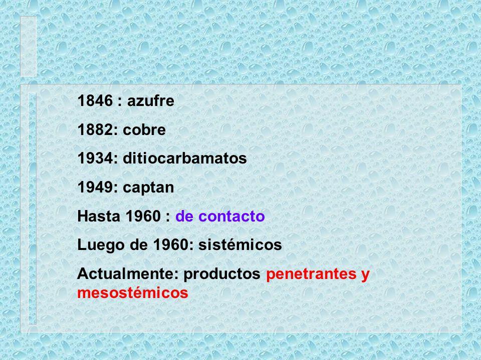 1846 : azufre 1882: cobre 1934: ditiocarbamatos 1949: captan Hasta 1960 : de contacto Luego de 1960: sistémicos Actualmente: productos penetrantes y m