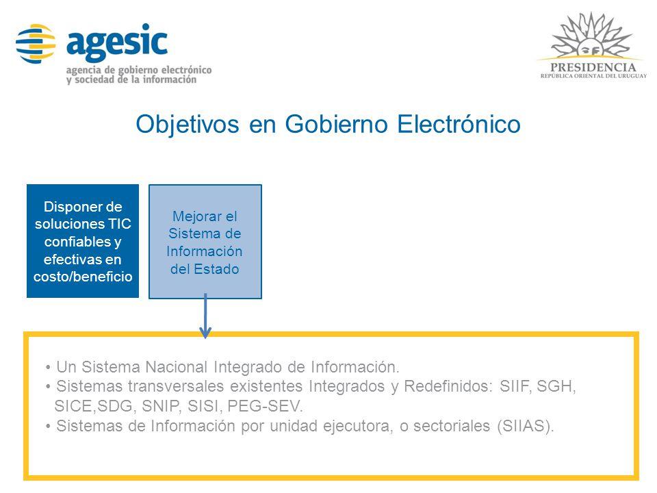 Objetivos en Gobierno Electrónico Disponer de soluciones TIC confiables y efectivas en costo/beneficio Un Sistema Nacional Integrado de Información. S
