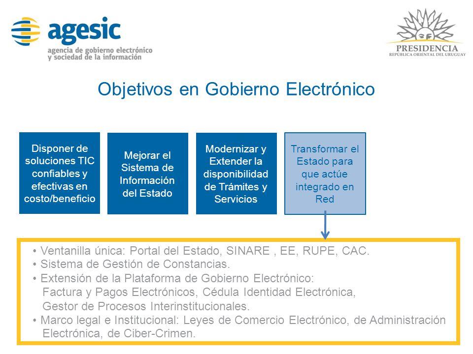 Objetivos en Gobierno Electrónico Disponer de soluciones TIC confiables y efectivas en costo/beneficio Ventanilla única: Portal del Estado, SINARE, EE