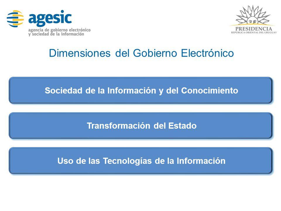 Objetivos en Gobierno Electrónico Disponer de soluciones TIC confiables y efectivas en costo/beneficio Un Sistema Nacional Integrado de Información.
