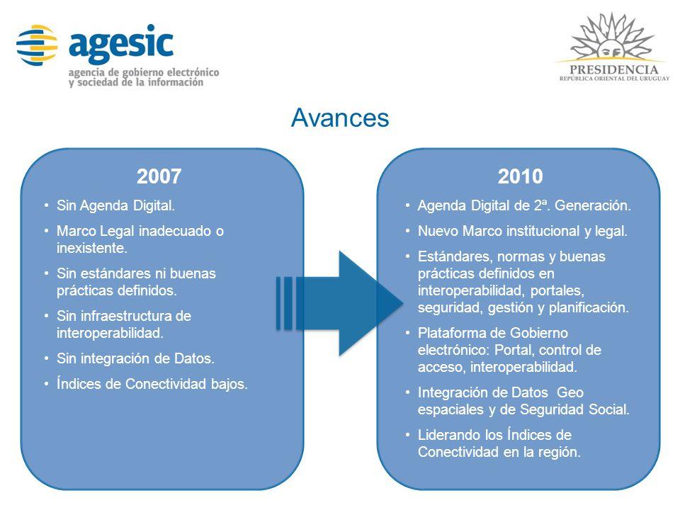 Avances 2007 Sin Agenda Digital. Marco Legal inadecuado o inexistente. Sin estándares ni buenas prácticas definidos. Sin infraestructura de interopera