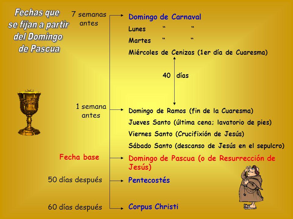 Domingo de Carnaval Lunes Martes Miércoles de Cenizas (1er día de Cuaresma) 40 días Domingo de Ramos (fin de la Cuaresma) Jueves Santo (última cena; l