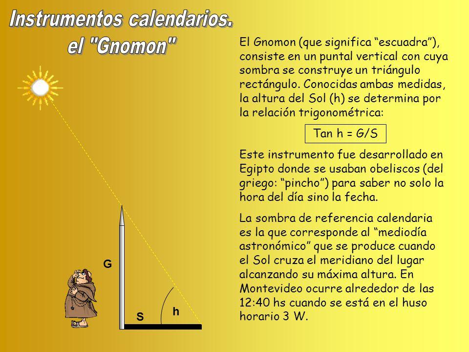 El Gnomon (que significa escuadra), consiste en un puntal vertical con cuya sombra se construye un triángulo rectángulo. Conocidas ambas medidas, la a
