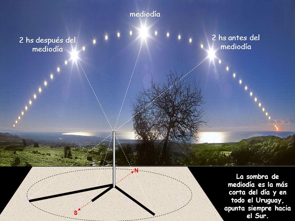 S N mediodía 2 hs antes del mediodía La sombra de mediodía es la más corta del día y en todo el Uruguay, apunta siempre hacia el Sur. 2 hs después del