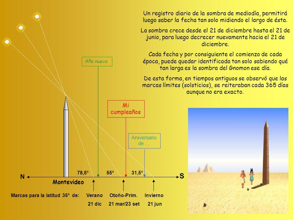 S Marcas para la latitud 35º de: Verano Otoño-Prim. Invierno 21 dic 21 mar/23 set 21 jun 78,5º 55º 31,5º Un registro diario de la sombra de mediodía,