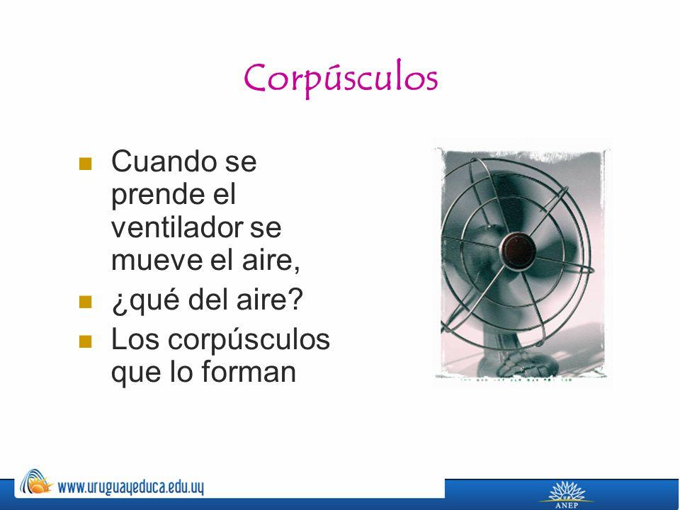 Corpúsculos Cuando se prende el ventilador se mueve el aire, ¿qué del aire? Los corpúsculos que lo forman