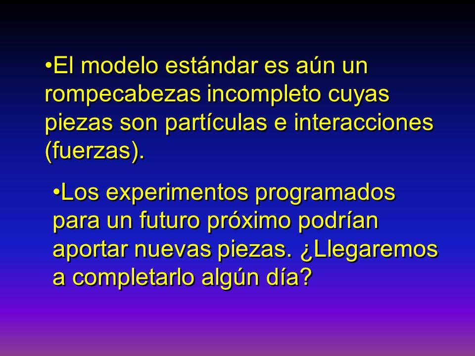 El modelo estándar es aún un rompecabezas incompleto cuyas piezas son partículas e interacciones (fuerzas). Los experimentos programados para un futur