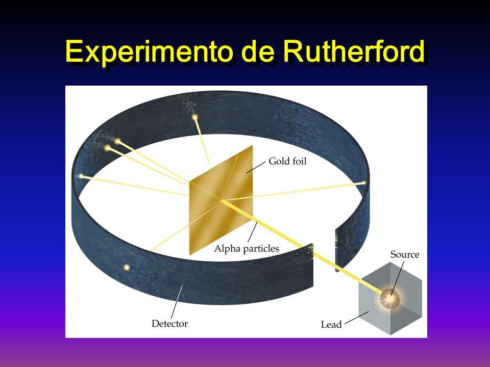 Puede afirmarse que el rudimentario dispositivo de Rutherford constituye el primero de los colisionadores.