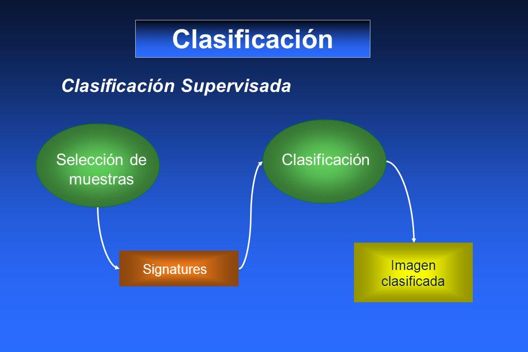 Clasificación Clasificación Supervisada Signatures Selección de muestras Clasificación Imagen clasificada