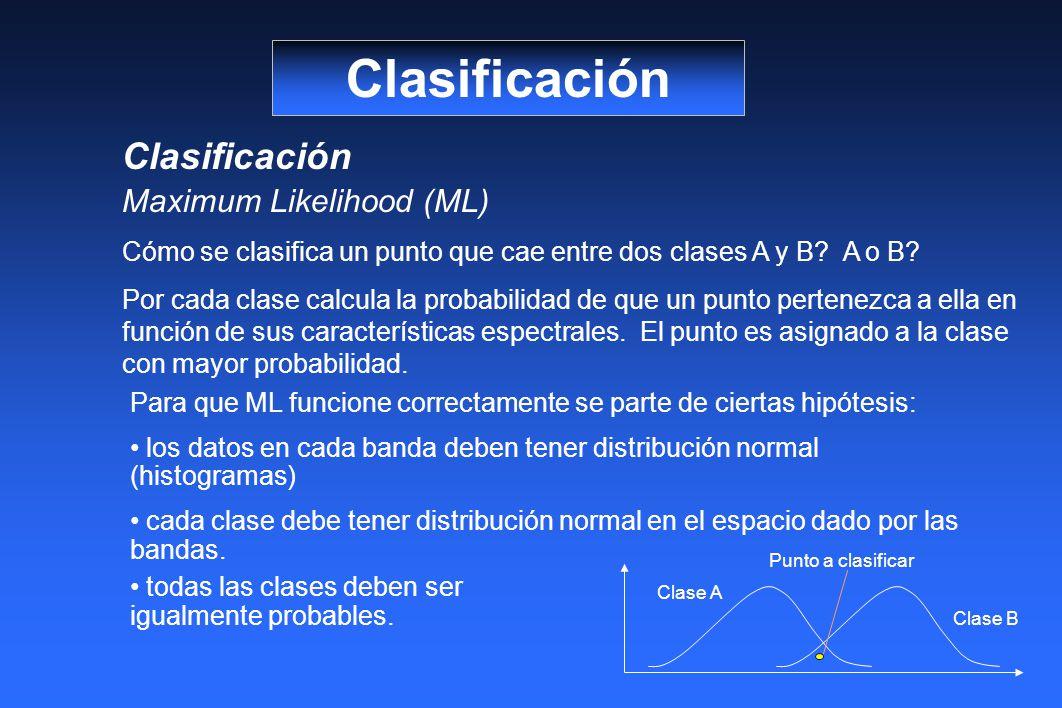 Clasificación Maximum Likelihood (ML) Cómo se clasifica un punto que cae entre dos clases A y B.