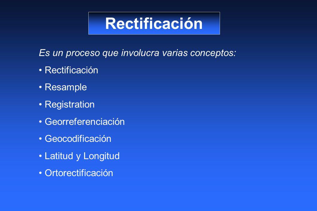 Rectificación Es un proceso que involucra varias conceptos: Rectificación Resample Registration Georreferenciación Geocodificación Latitud y Longitud