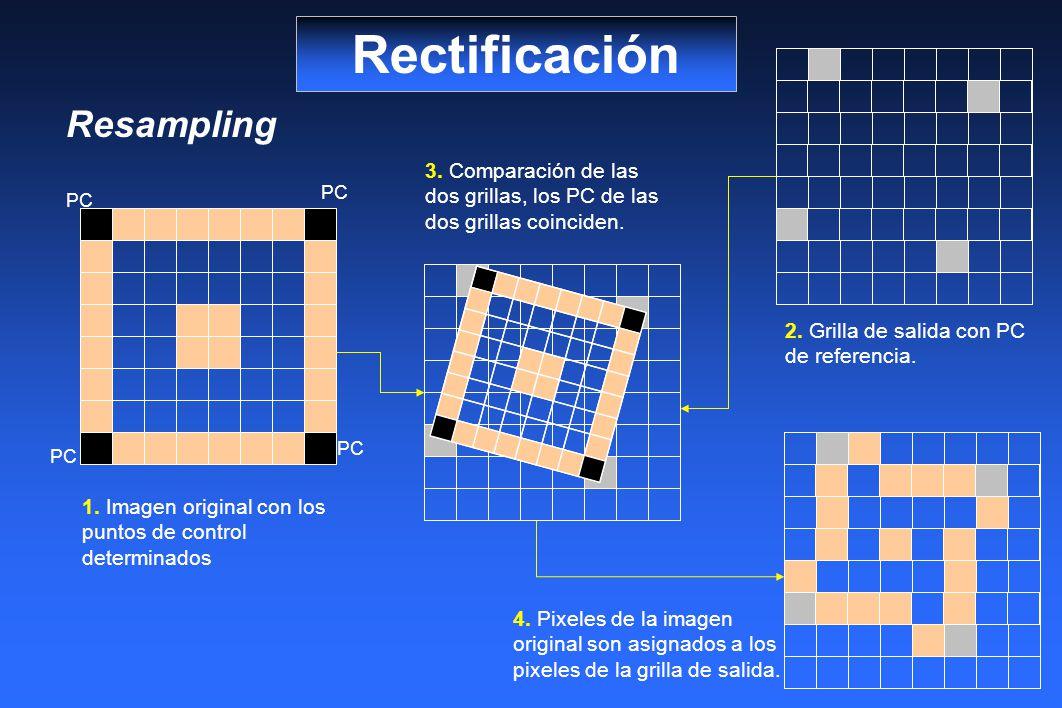 Rectificación Resampling PC 1. Imagen original con los puntos de control determinados 3. Comparación de las dos grillas, los PC de las dos grillas coi