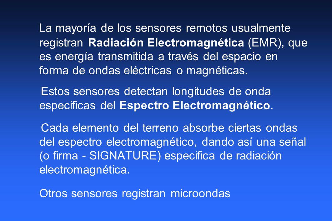 Espectro Electromagnético 0 1 2 3 4 5 6 7 8 9 10 11 12 13 14 15 16 17 micrómetros SWIRLWIR Reflejado Térmico Ultravioleta Radar Visible (0.4 - 0.7) Azul (0.4-0.5) Verde (0.5-0.6) Rojo (0.6-0.7) Infrarrojo cercano (0.7-2.0) Infrarrojo medio (2.0 - 5.0) Infrarrojo lejano (8.0 - 15.0) SWIR: Short Wave Infrared Region LWIR: Long Wave Infrared Region