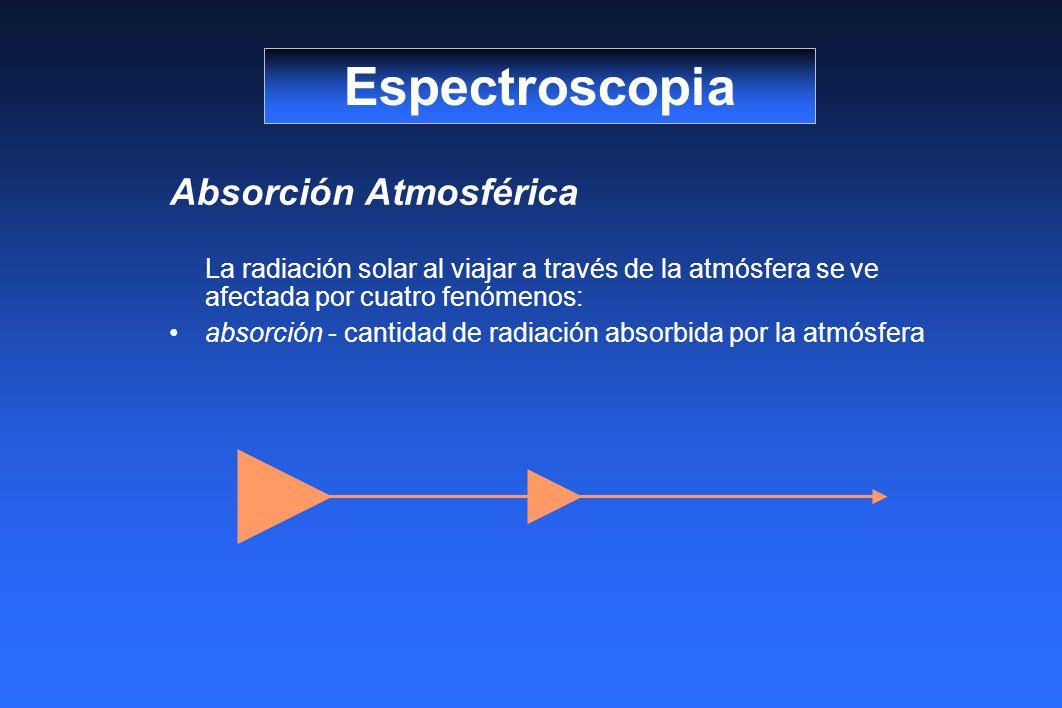Absorción Atmosférica La radiación solar al viajar a través de la atmósfera se ve afectada por cuatro fenómenos: absorción - cantidad de radiación absorbida por la atmósfera Espectroscopia