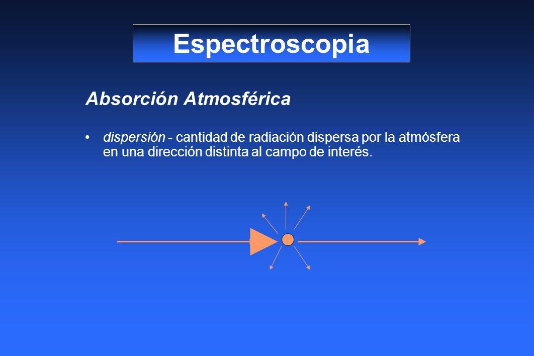 Absorción Atmosférica dispersión - cantidad de radiación dispersa por la atmósfera en una dirección distinta al campo de interés. Espectroscopia
