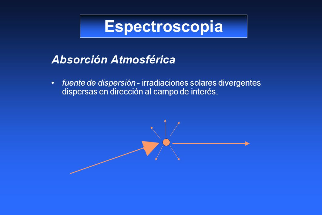 Absorción Atmosférica fuente de dispersión - irradiaciones solares divergentes dispersas en dirección al campo de interés. Espectroscopia