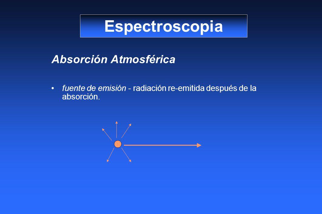 Absorción Atmosférica fuente de emisión - radiación re-emitida después de la absorción. Espectroscopia
