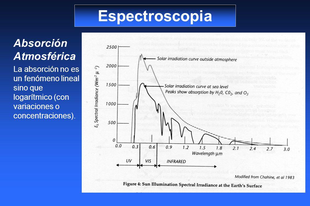 Absorción Atmosférica La absorción no es un fenómeno lineal sino que logarítmico (con variaciones o concentraciones). Espectroscopia
