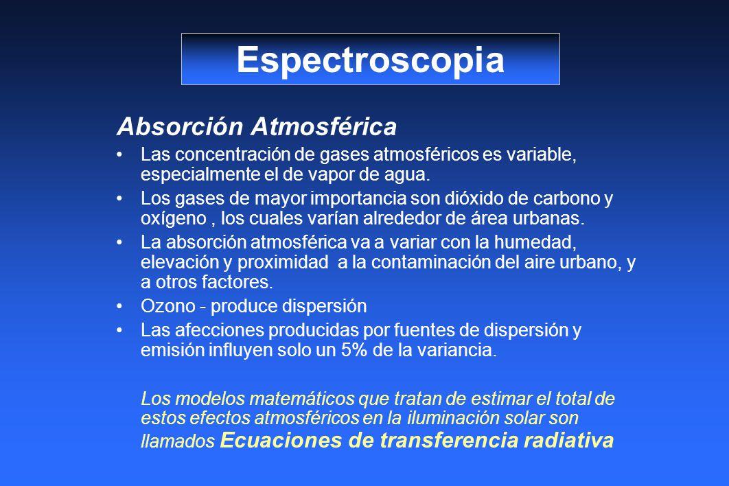 Absorción Atmosférica Las concentración de gases atmosféricos es variable, especialmente el de vapor de agua.