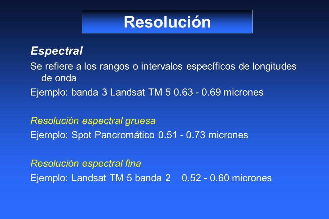 Espectral Se refiere a los rangos o intervalos específicos de longitudes de onda Ejemplo: banda 3 Landsat TM 5 0.63 - 0.69 micrones Resolución espectral gruesa Ejemplo: Spot Pancromático 0.51 - 0.73 micrones Resolución espectral fina Ejemplo: Landsat TM 5 banda 2 0.52 - 0.60 micrones Resolución