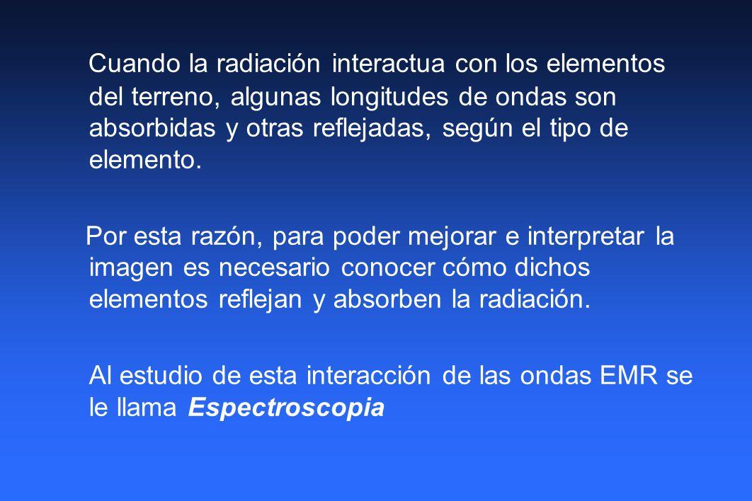 Cuando la radiación interactua con los elementos del terreno, algunas longitudes de ondas son absorbidas y otras reflejadas, según el tipo de elemento