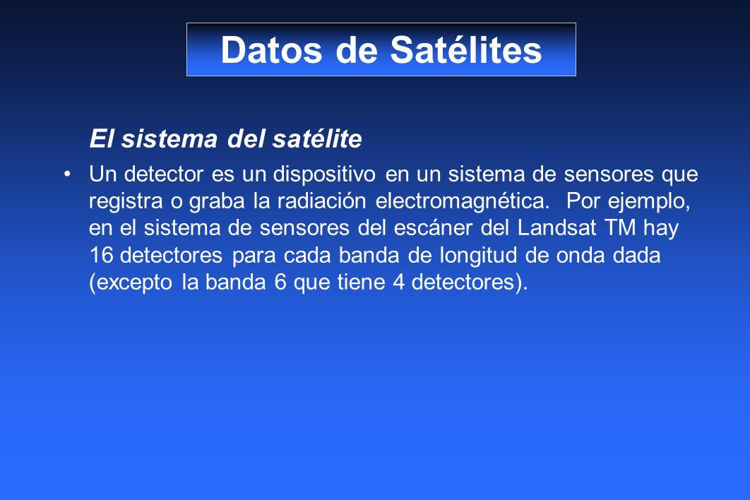 El sistema del satélite Un detector es un dispositivo en un sistema de sensores que registra o graba la radiación electromagnética.