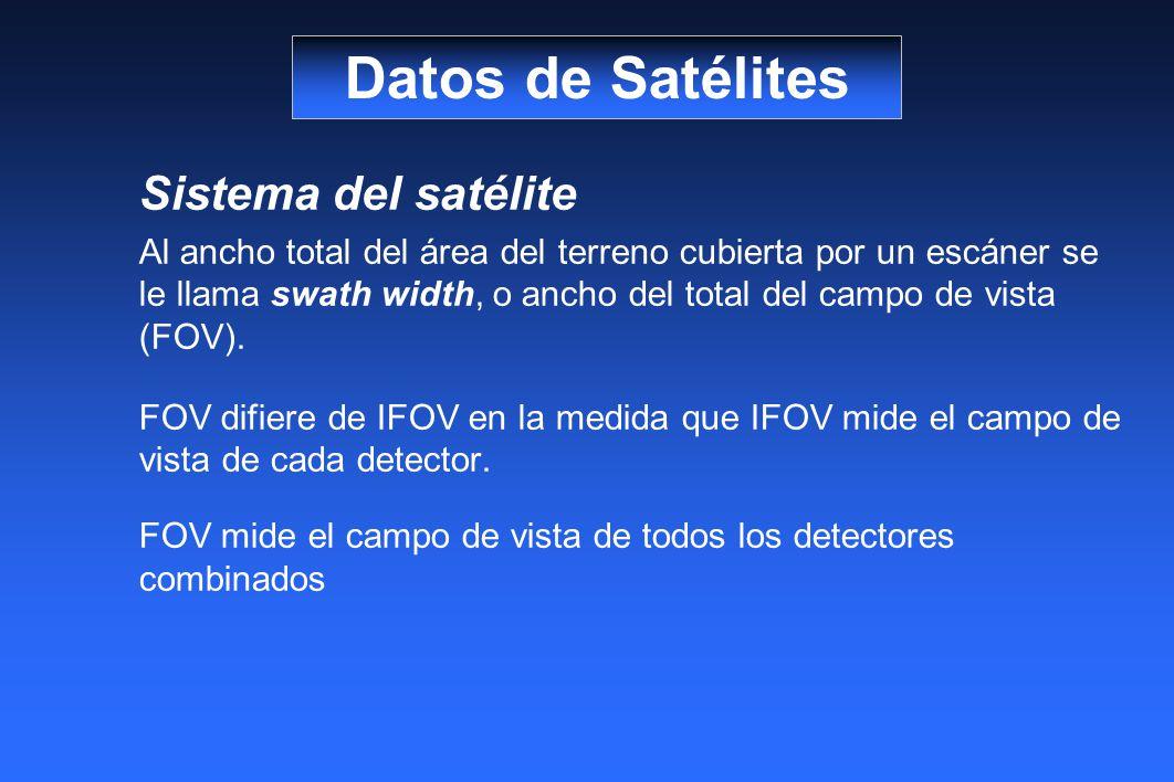 Sistema del satélite Al ancho total del área del terreno cubierta por un escáner se le llama swath width, o ancho del total del campo de vista (FOV).